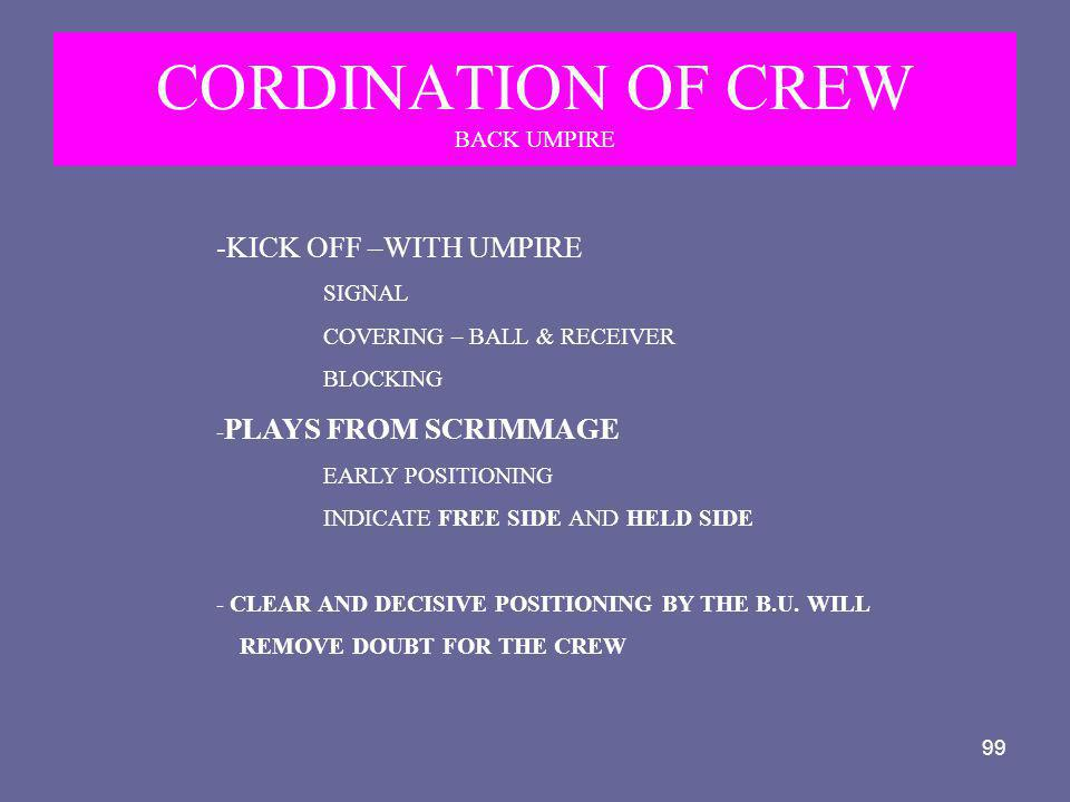 99 CORDINATION OF CREW BACK UMPIRE -KICK OFF –WITH UMPIRE SIGNAL COVERING – BALL & RECEIVER BLOCKING - PLAYS FROM SCRIMMAGE EARLY POSITIONING INDICATE