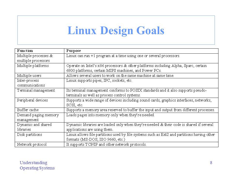 Understanding Operating Systems 8 Linux Design Goals