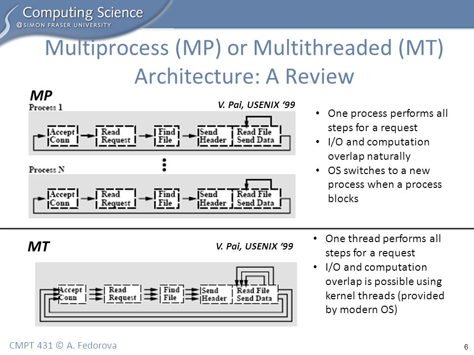 6 CMPT 431 © A. Fedorova Multiprocess (MP) or Multithreaded (MT) Architecture: A Review V.