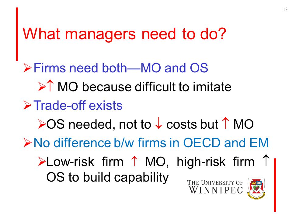 What managers need to do.