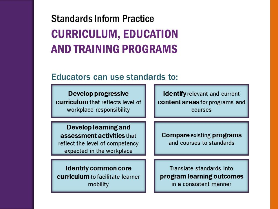 Develop progressive curriculum that reflects level of workplace responsibility Identify relevant and current content areas for programs and courses De
