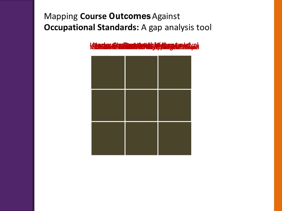LEVEL LOW HIGH Mapping Course Outcomes Against Occupational Standards: A gap analysis tool EquivalentSame Content Area, Higher Level Same Content Area