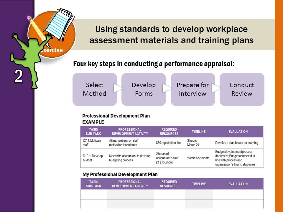 Exercise Using standards to develop workplace assessment materials and training plans Four key steps in conducting a performance appraisal: Select Met