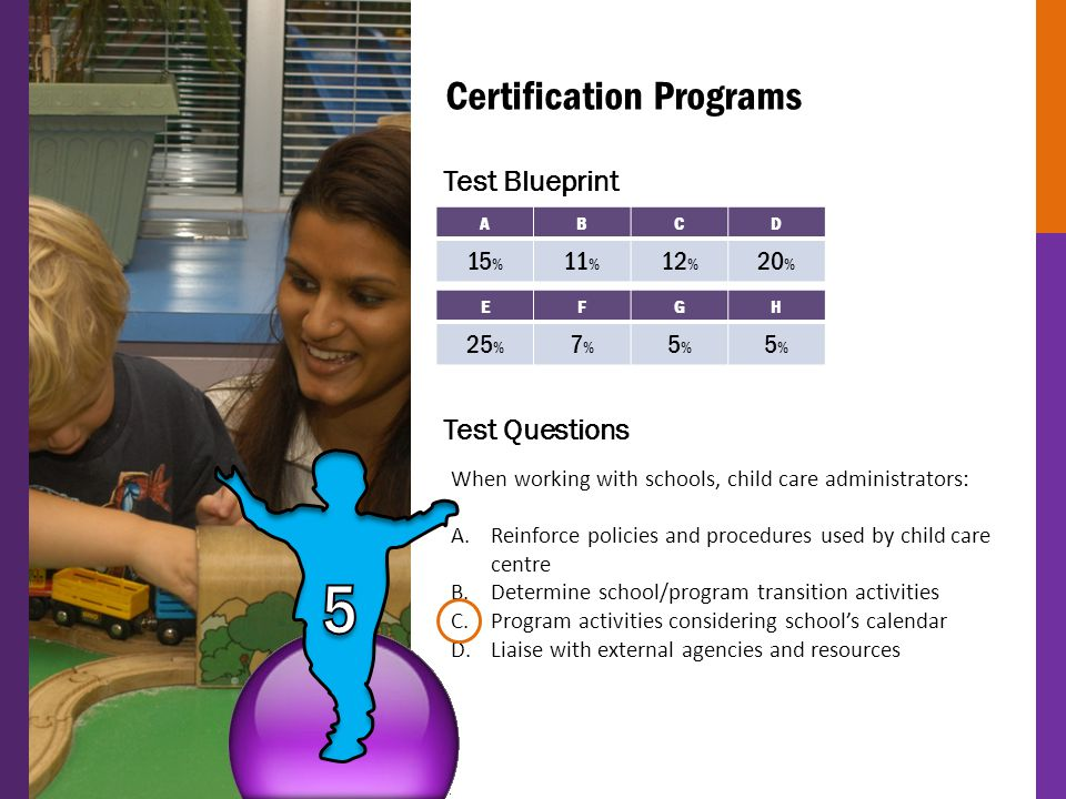 Test Blueprint Test Questions Certification Programs ABCD 15 % 11 % 12 % 20 % EFGH 25 % 7%7% 5%5% 5%5% When working with schools, child care administr