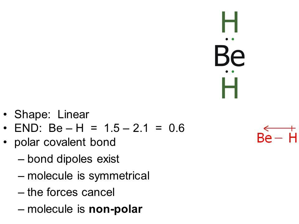 Shape: Linear END: Be – H = 1.5 – 2.1 = 0.6 polar covalent bond –bond dipoles exist –molecule is symmetrical –the forces cancel –molecule is non-polar