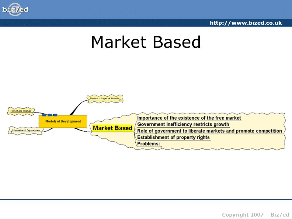 http://www.bized.co.uk Copyright 2007 – Biz/ed Market Based