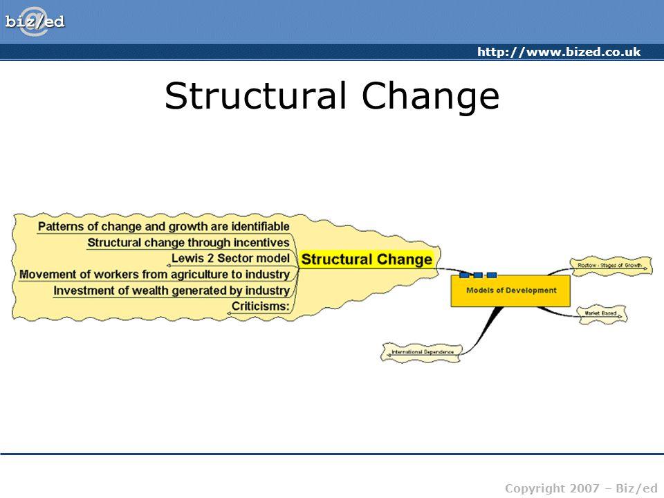 http://www.bized.co.uk Copyright 2007 – Biz/ed Structural Change