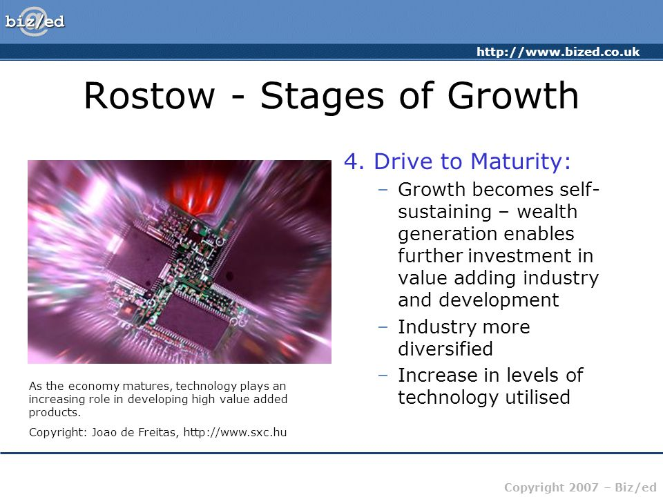 http://www.bized.co.uk Copyright 2007 – Biz/ed Rostow - Stages of Growth 4. Drive to Maturity: –Growth becomes self- sustaining – wealth generation en