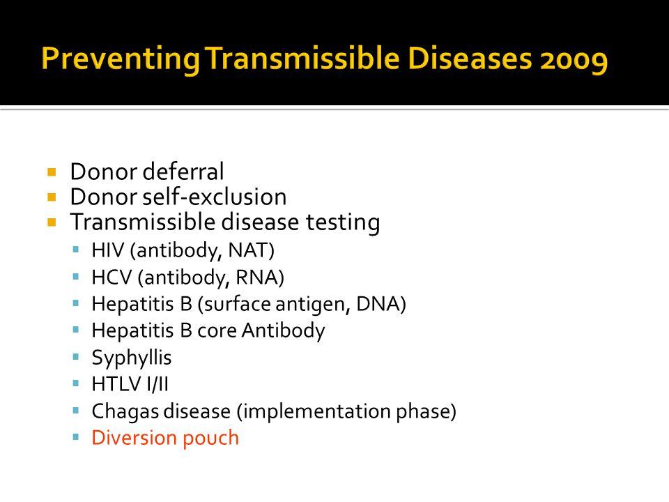  Donor deferral  Donor self-exclusion  Transmissible disease testing  HIV (antibody, NAT)  HCV (antibody, RNA)  Hepatitis B (surface antigen, DNA)  Hepatitis B core Antibody  Syphyllis  HTLV I/II  Chagas disease (implementation phase)  Diversion pouch