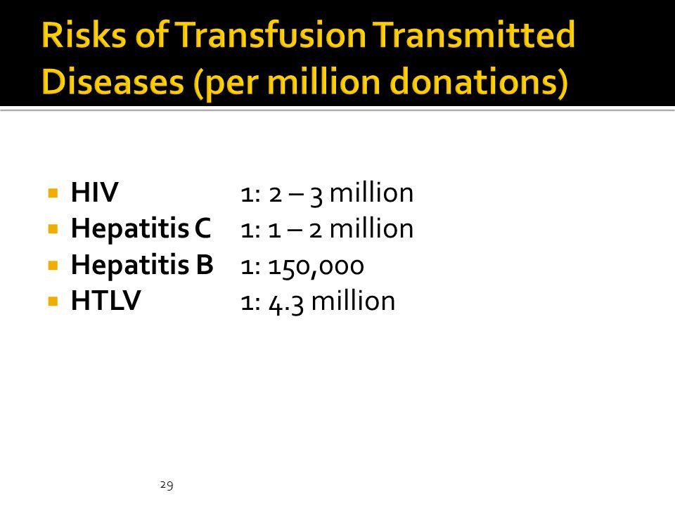  HIV1: 2 – 3 million  Hepatitis C1: 1 – 2 million  Hepatitis B1: 150,000  HTLV1: 4.3 million 29