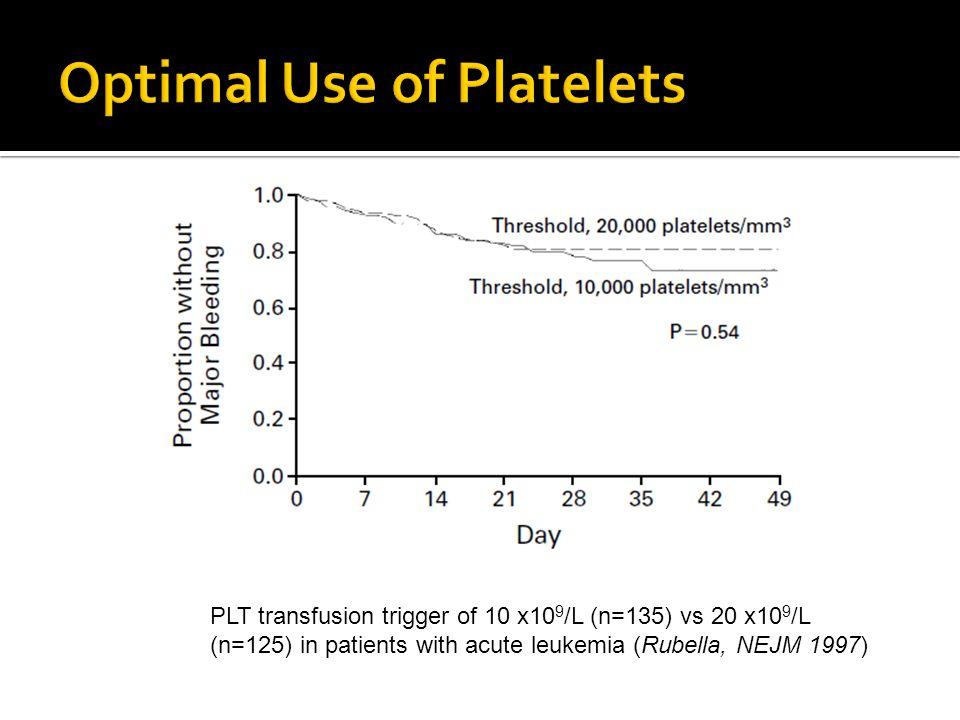 PLT transfusion trigger of 10 x10 9 /L (n=135) vs 20 x10 9 /L (n=125) in patients with acute leukemia (Rubella, NEJM 1997)
