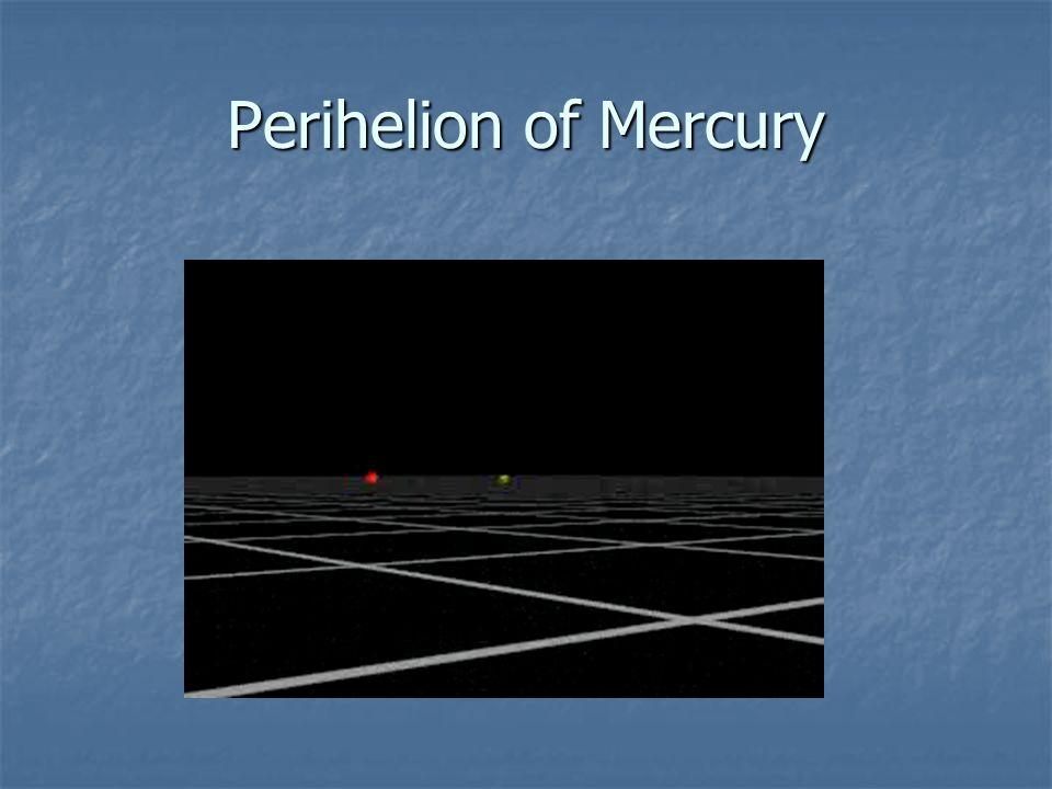 Perihelion of Mercury