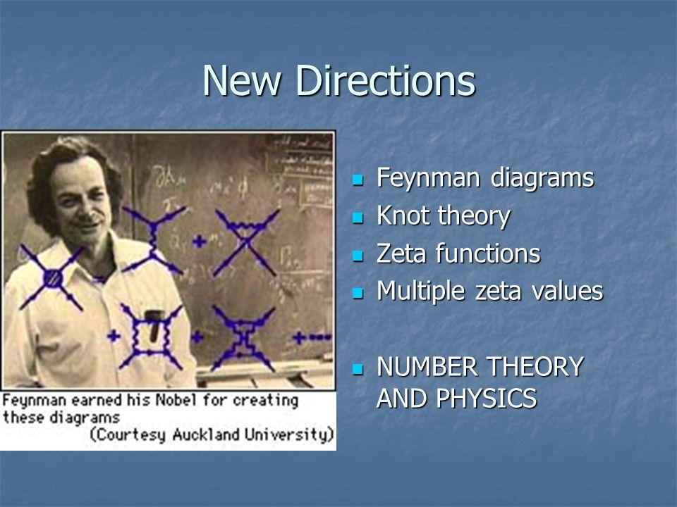 New Directions Feynman diagrams Feynman diagrams Knot theory Knot theory Zeta functions Zeta functions Multiple zeta values Multiple zeta values NUMBER THEORY AND PHYSICS NUMBER THEORY AND PHYSICS