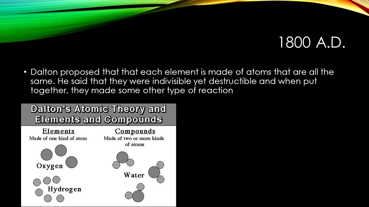 1800 A.D. Dalton proposed that that each element is made of atoms that are all the same.