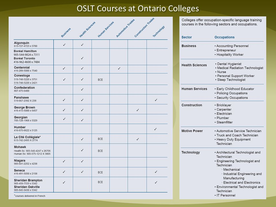 OSLT Courses at Ontario Colleges