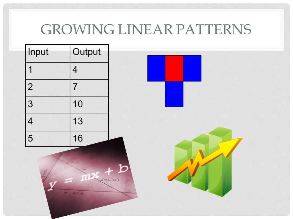 GROWING LINEAR PATTERNS