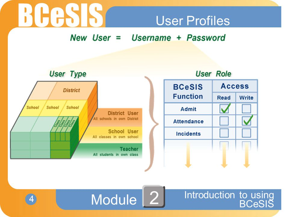 BCeSIS Module 4 Introduction to using BCeSIS 2 User Profiles