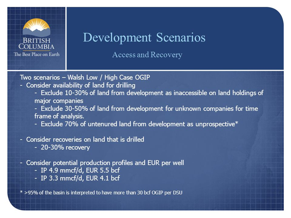 Two scenarios – Walsh Low / High Case OGIP - Consider availability of land for drilling - Exclude 10-30% of land from development as inaccessible on land holdings of major companies - Exclude 30-50% of land from development for unknown companies for time frame of analysis.