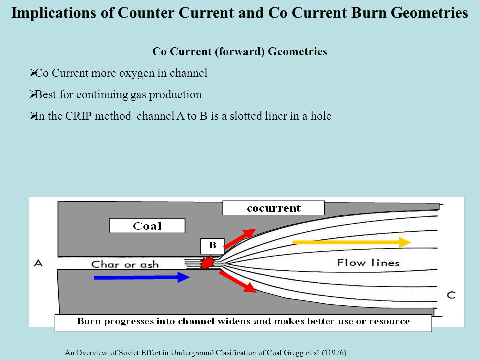 Implications of Counter Current and Co Current Burn Geometries Co Current (forward) Geometries  Co Current more oxygen in channel  Best for continui