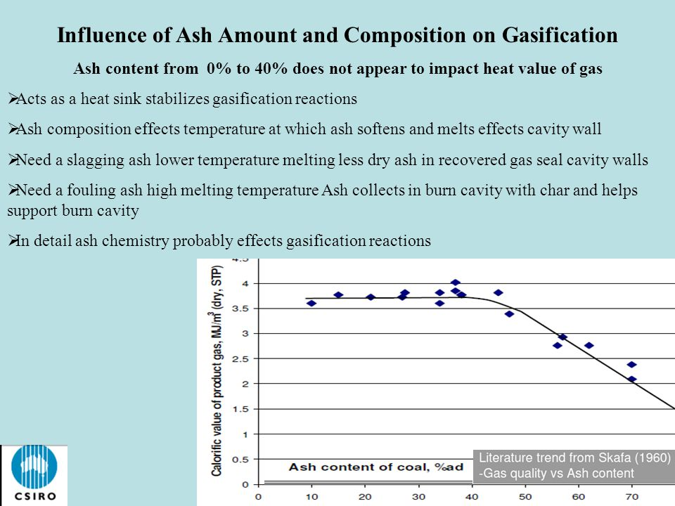 Influence of Ash Amount and Composition on Gasification Ash content from 0% to 40% does not appear to impact heat value of gas  Acts as a heat sink stabilizes gasification reactions  Ash composition effects temperature at which ash softens and melts effects cavity wall  Need a slagging ash lower temperature melting less dry ash in recovered gas seal cavity walls  Need a fouling ash high melting temperature Ash collects in burn cavity with char and helps support burn cavity  In detail ash chemistry probably effects gasification reactions