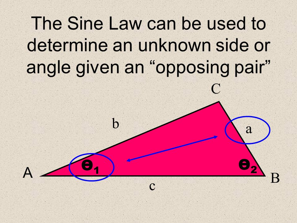 If a corresponding angle and side are known, they form an opposing pair A C B c b a O1O1 O2O2