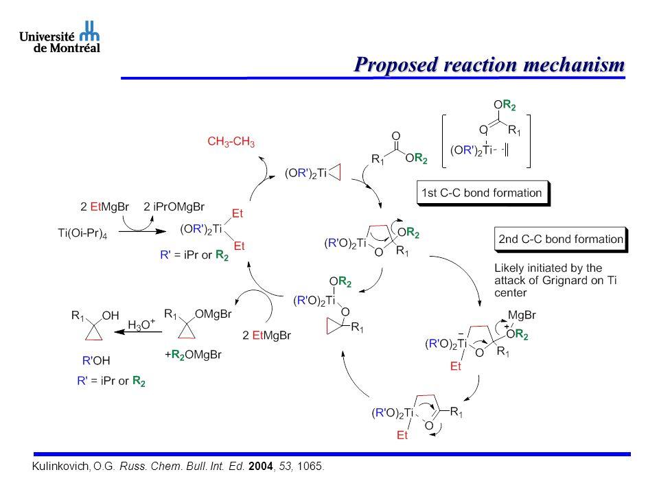 Classical Kulinkovich reaction scope.