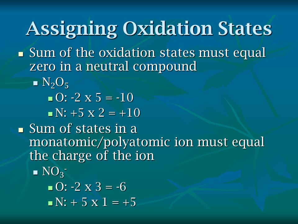 Assigning Oxidation States Sum of the oxidation states must equal zero in a neutral compound Sum of the oxidation states must equal zero in a neutral compound N 2 O 5 N 2 O 5 O: -2 x 5 = -10 O: -2 x 5 = -10 N: +5 x 2 = +10 N: +5 x 2 = +10 Sum of states in a monatomic/polyatomic ion must equal the charge of the ion Sum of states in a monatomic/polyatomic ion must equal the charge of the ion NO 3 - NO 3 - O: -2 x 3 = -6 O: -2 x 3 = -6 N: + 5 x 1 = +5 N: + 5 x 1 = +5