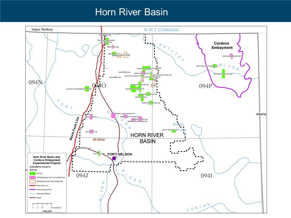 Horn River Basin