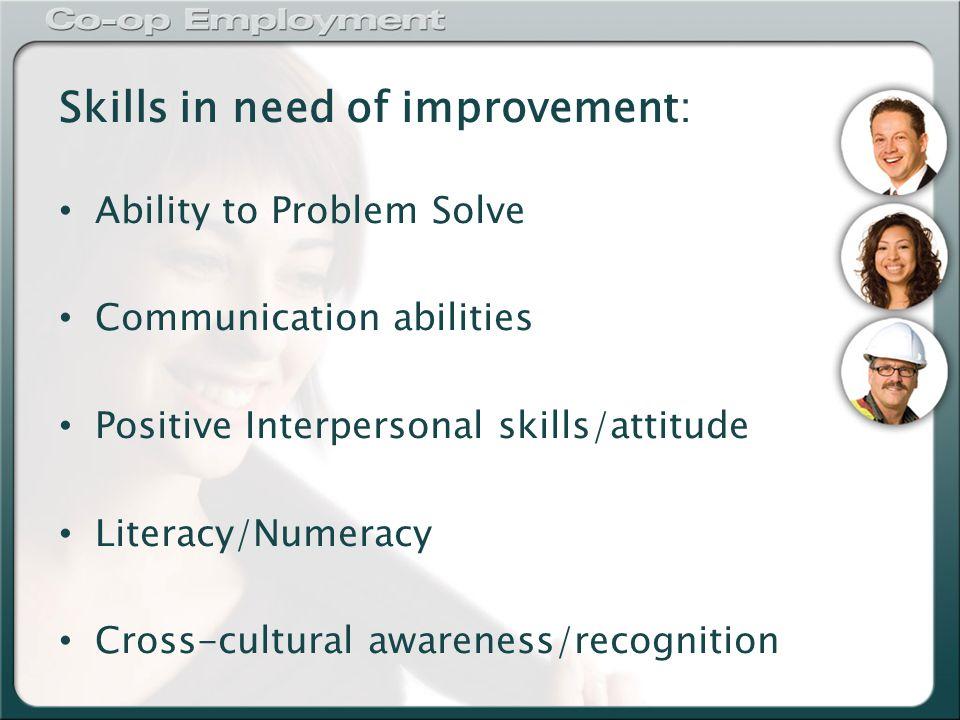 Technical (computer) Personal (organization) Interpersonal Attitudes/Ethics/Values Skills Samples