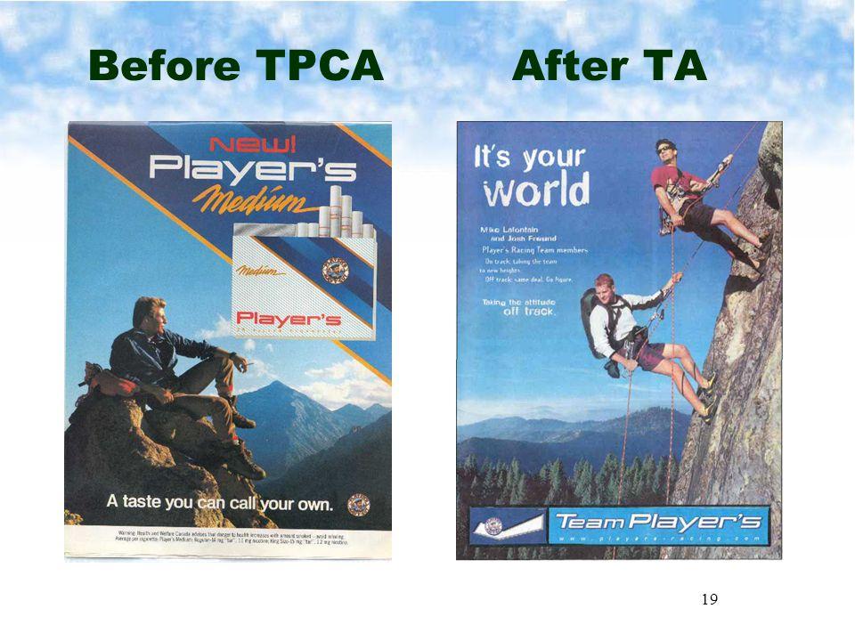 19 Before TPCA After TA