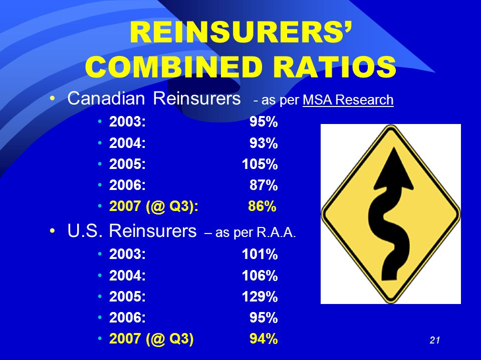 21 REINSURERS' COMBINED RATIOS Canadian Reinsurers - as per MSA Research 2003: 95% 2004: 93% 2005:105% 2006: 87% 2007 (@ Q3): 86% U.S.