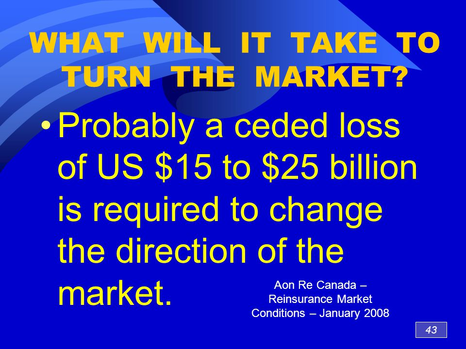 WHAT WILL IT TAKE TO TURN THE MARKET.