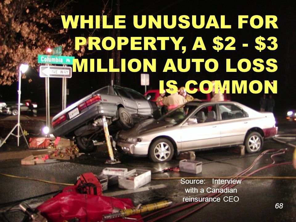68 WHILE UNUSUAL FOR PROPERTY, A $2 - $3 MILLION AUTO LOSS IS COMMON Source: Interview with a Canadian reinsurance CEO 68