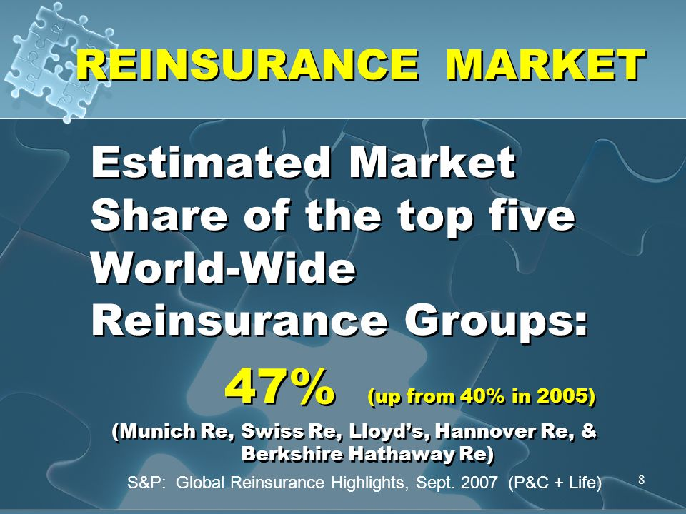 8 REINSURANCE MARKET Estimated Market Share of the top five World-Wide Reinsurance Groups: 47% (up from 40% in 2005) (Munich Re, Swiss Re, Lloyd's, Ha