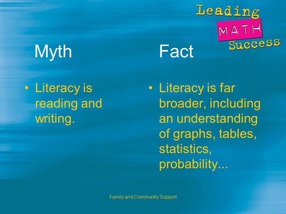 Family and Community Support Myth Fact Literacy is reading and writing.