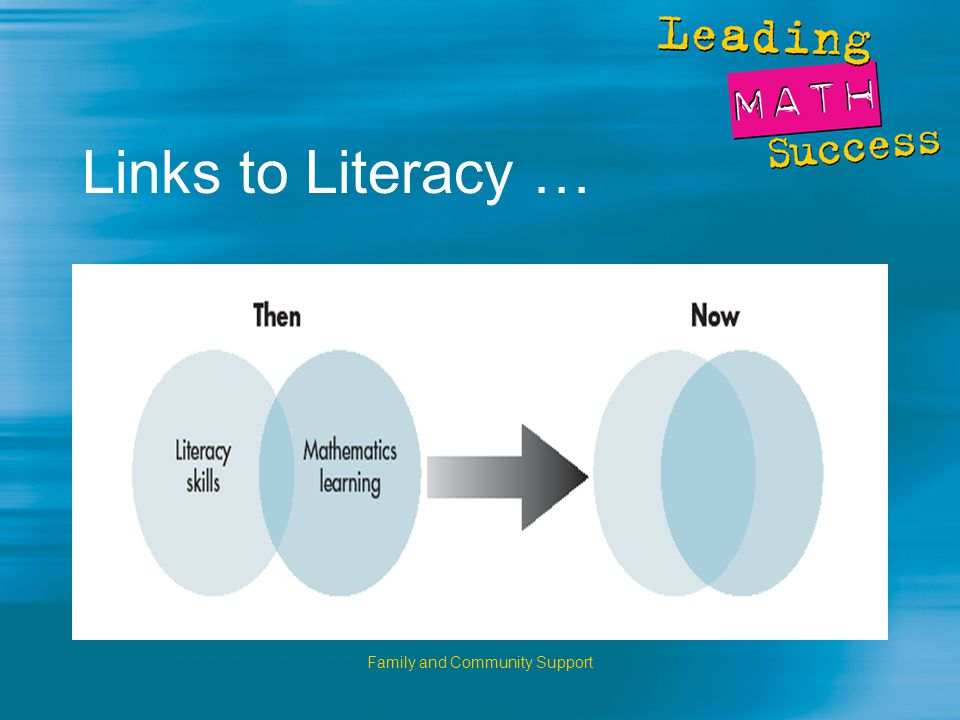 Family and Community Support Links to Literacy …