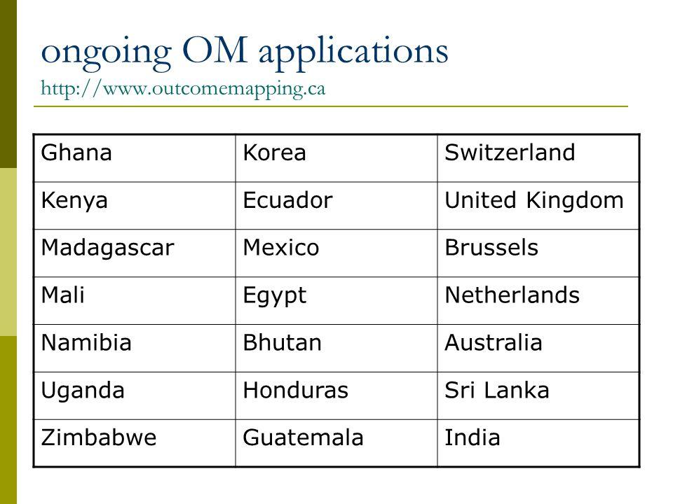 ongoing OM applications http://www.outcomemapping.ca GhanaKoreaSwitzerland KenyaEcuadorUnited Kingdom MadagascarMexicoBrussels MaliEgyptNetherlands NamibiaBhutanAustralia UgandaHondurasSri Lanka ZimbabweGuatemalaIndia