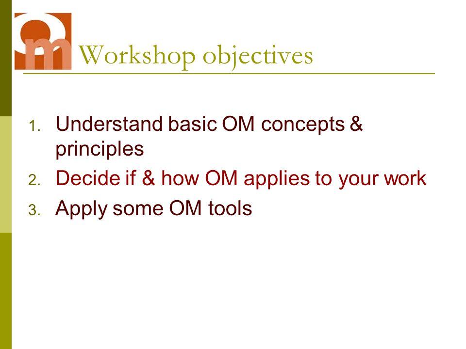 Workshop objectives 1. Understand basic OM concepts & principles 2.