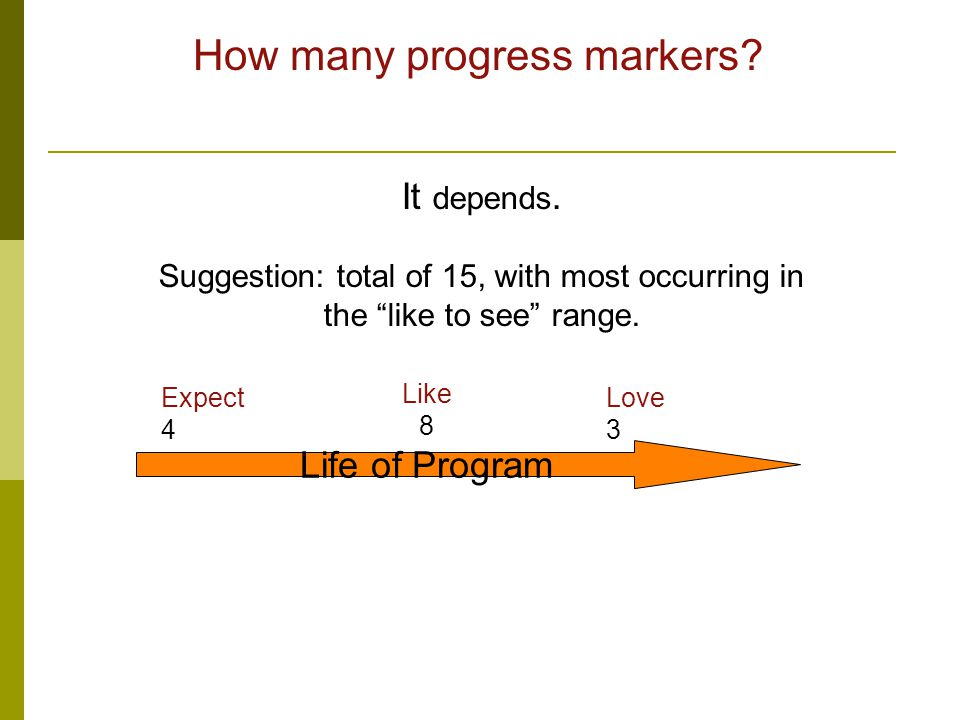 How many progress markers. It depends.