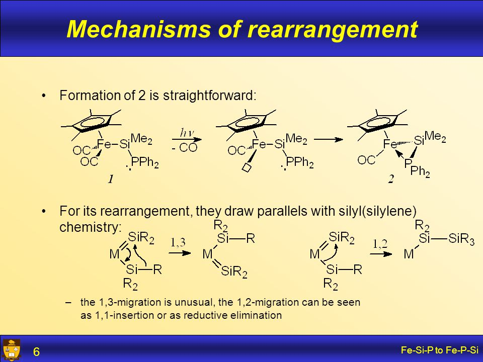 Fe-Si-P to Fe-P-Si 6 Mechanisms of rearrangement Formation of 2 is straightforward: For its rearrangement, they draw parallels with silyl(silylene) chemistry: –the 1,3-migration is unusual, the 1,2-migration can be seen as 1,1-insertion or as reductive elimination