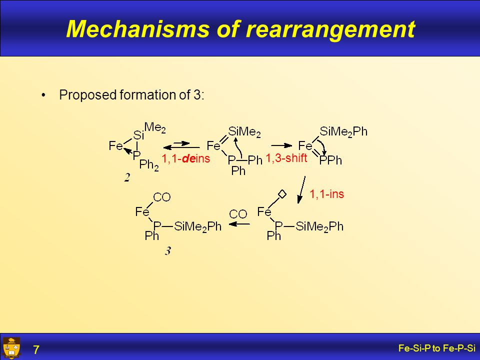 Fe-Si-P to Fe-P-Si 7 Mechanisms of rearrangement Proposed formation of 3: 1,1-deins 1,1-ins 1,3-shift