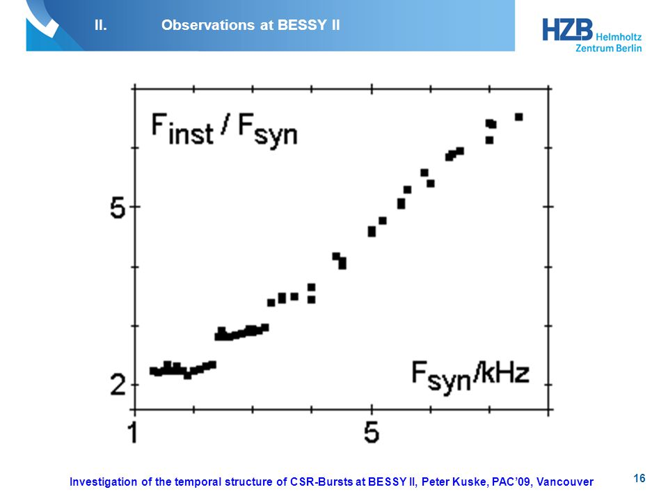 16 II.Observations at BESSY II Investigation of the temporal structure of CSR-Bursts at BESSY II, Peter Kuske, PAC'09, Vancouver