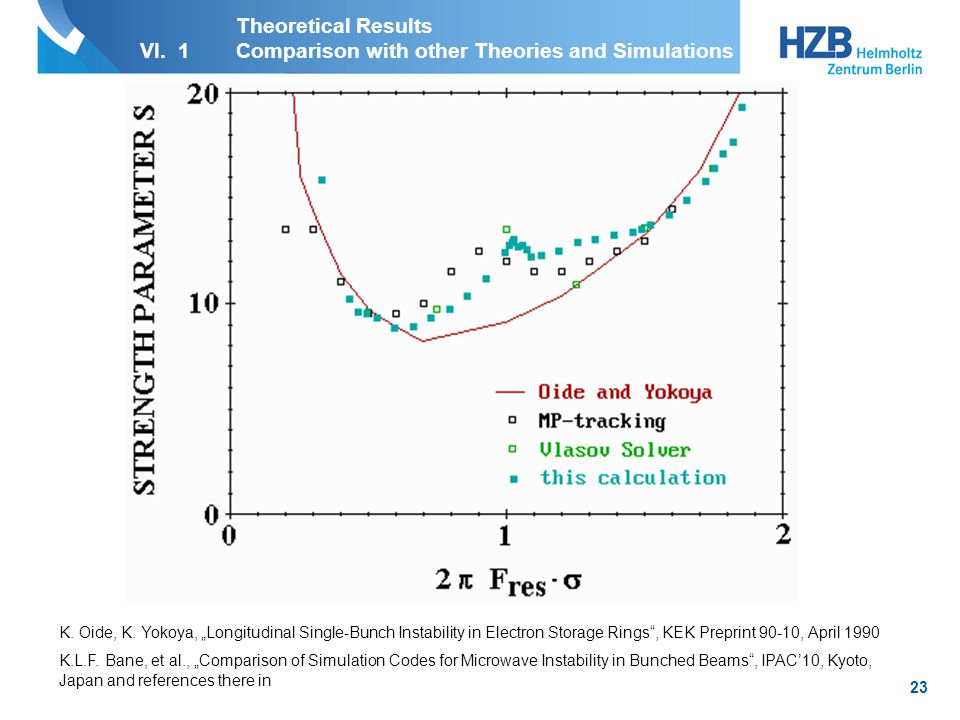 23 Theoretical Results VI. 1Comparison with other Theories and Simulations K.