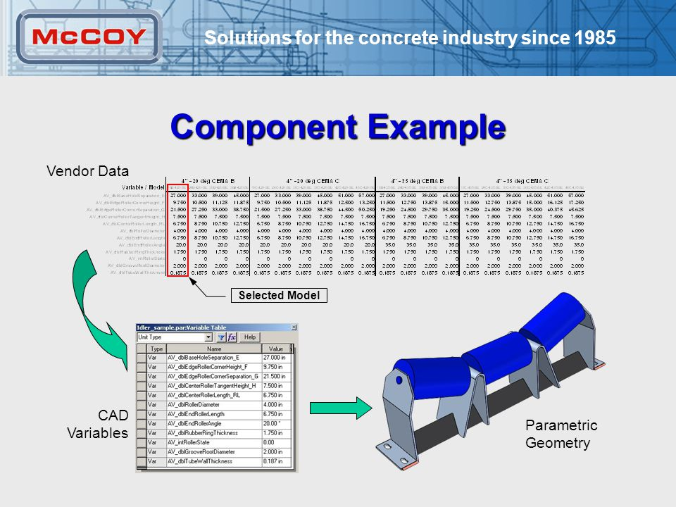 Solutions for the concrete industry since Component Example Vendor Data CAD Variables Parametric Geometry Selected Model