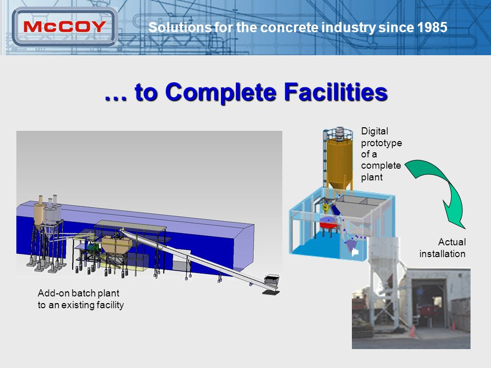Solutions for the concrete industry since Digital prototype of a complete plant Actual installation Add-on batch plant to an existing facility … to Complete Facilities