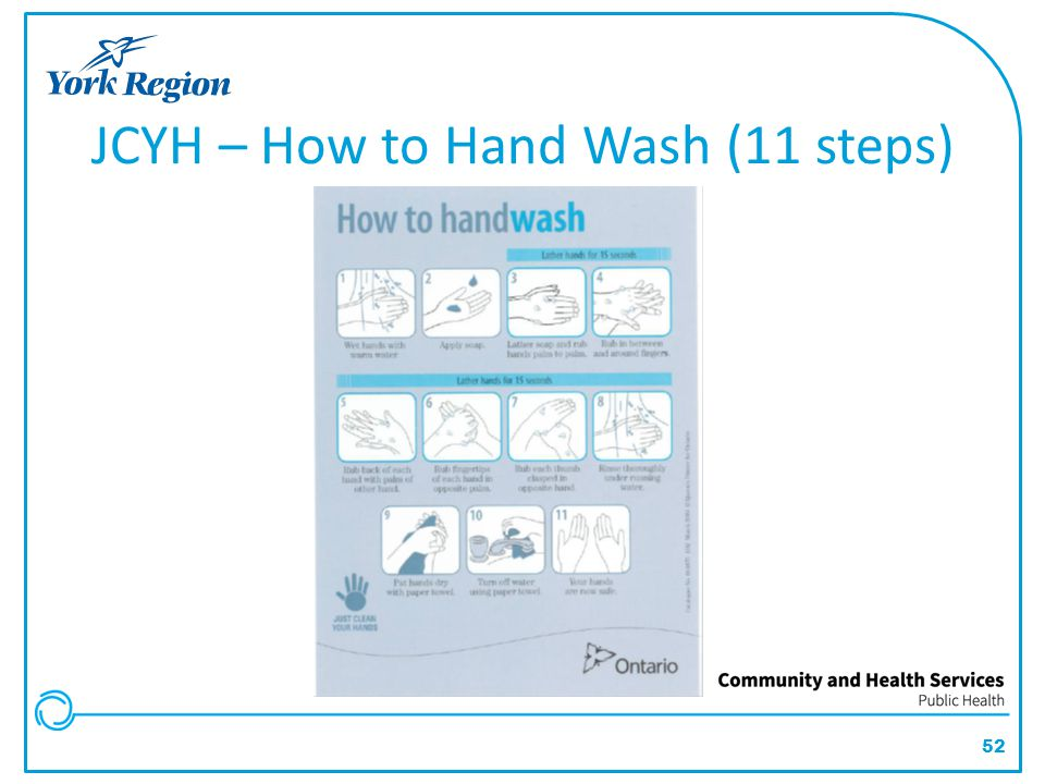 52 JCYH – How to Hand Wash (11 steps)