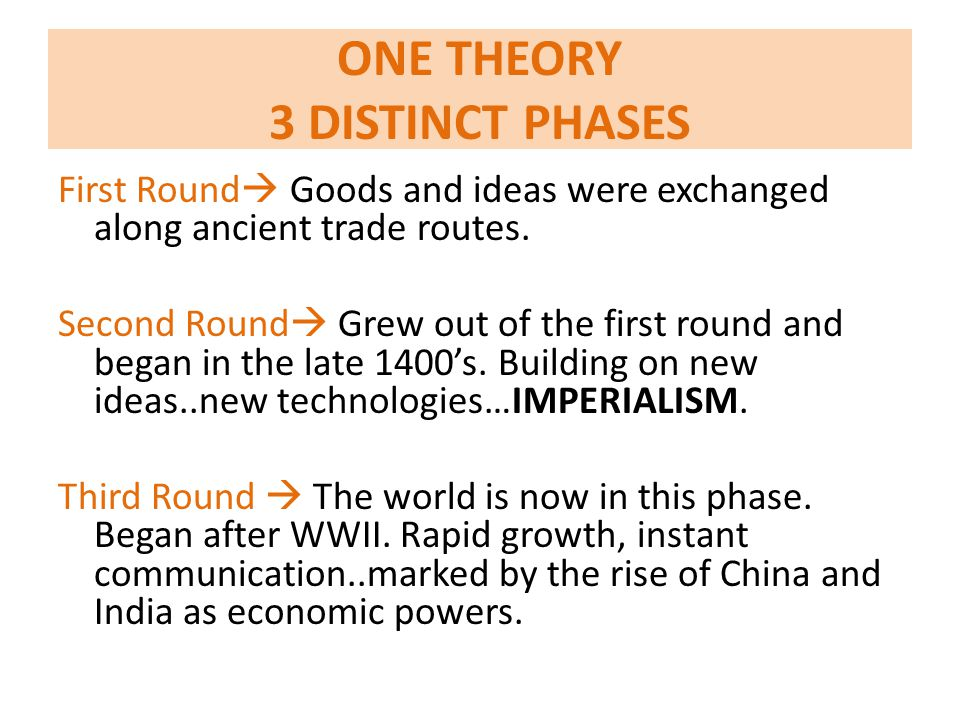 ONE THEORY 3 DISTINCT PHASES First Round  Goods and ideas were exchanged along ancient trade routes. Second Round  Grew out of the first round and b