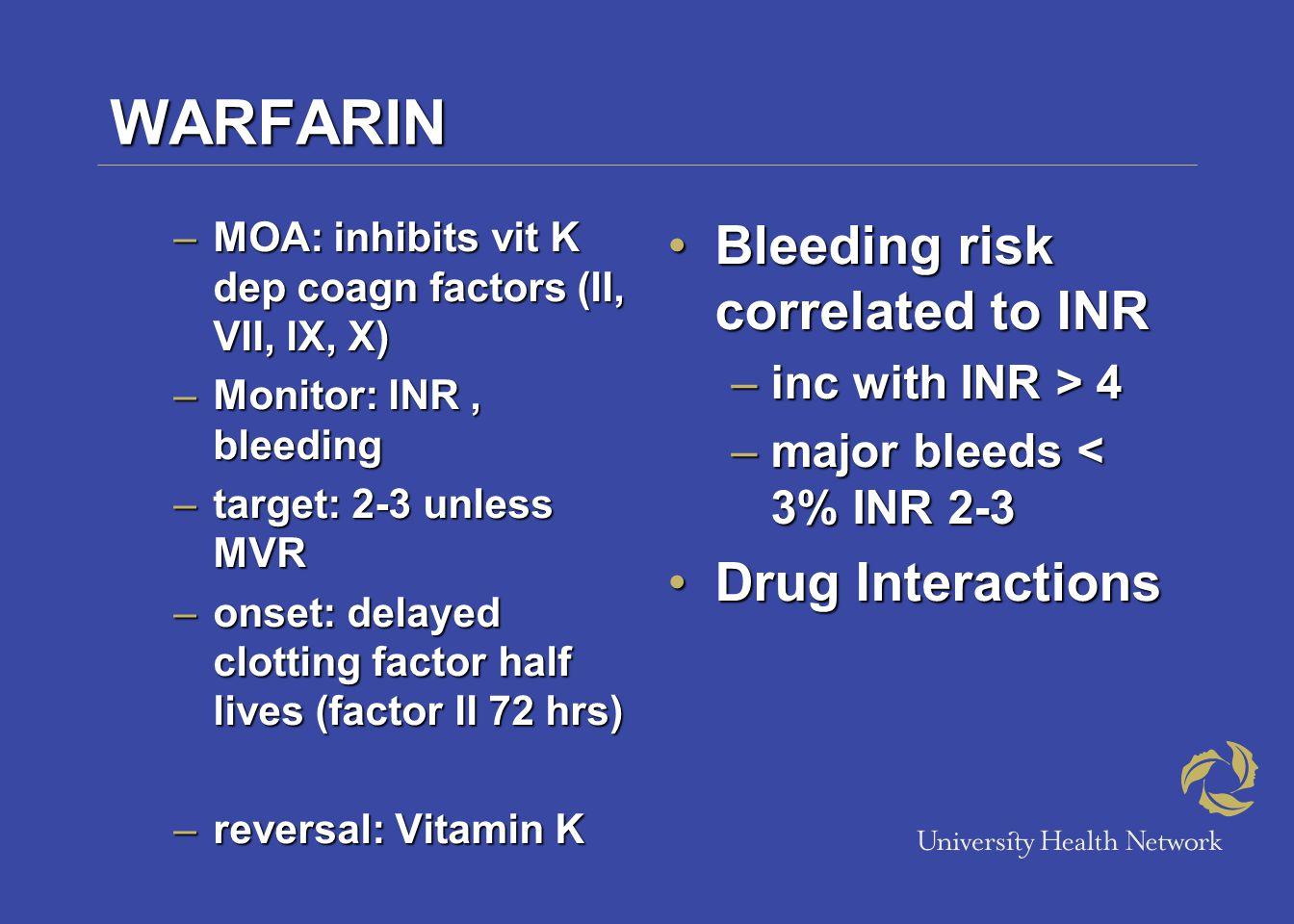 WARFARIN –MOA: inhibits vit K dep coagn factors (II, VII, IX, X) –Monitor: INR, bleeding –target: 2-3 unless MVR –onset: delayed clotting factor half lives (factor II 72 hrs) –reversal: Vitamin K Bleeding risk correlated to INR Bleeding risk correlated to INR –inc with INR > 4 –major bleeds < 3% INR 2-3 Drug Interactions Drug Interactions