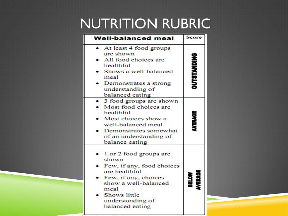 NUTRITION RUBRIC