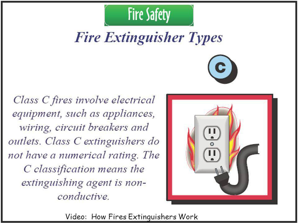 Video: How Fires Extinguishers Work